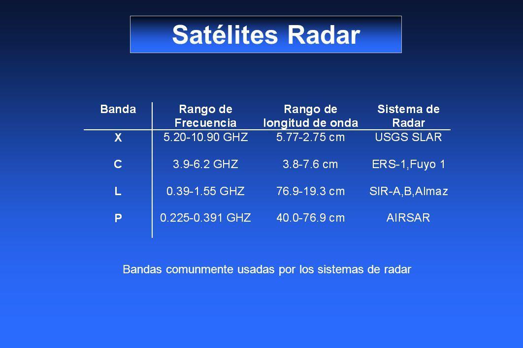 Satélites Radar Bandas comunmente usadas por los sistemas de radar