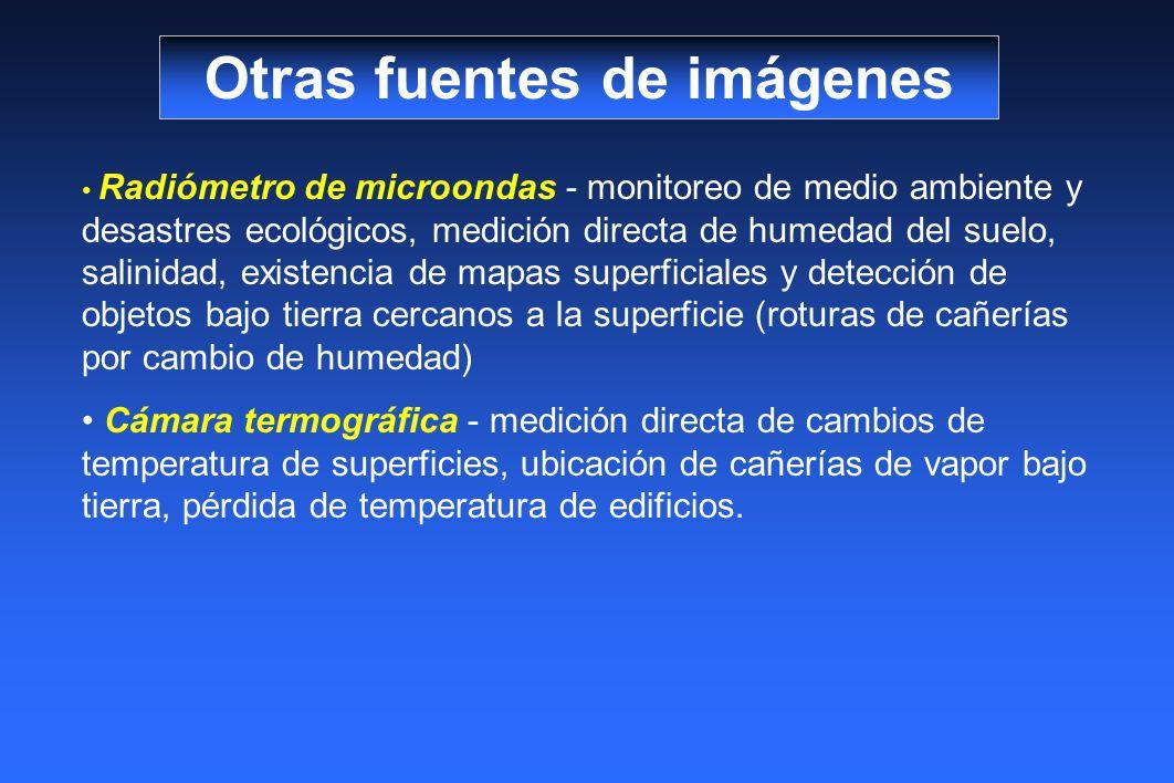 Otras fuentes de imágenes Radiómetro de microondas - monitoreo de medio ambiente y desastres ecológicos, medición directa de humedad del suelo, salini