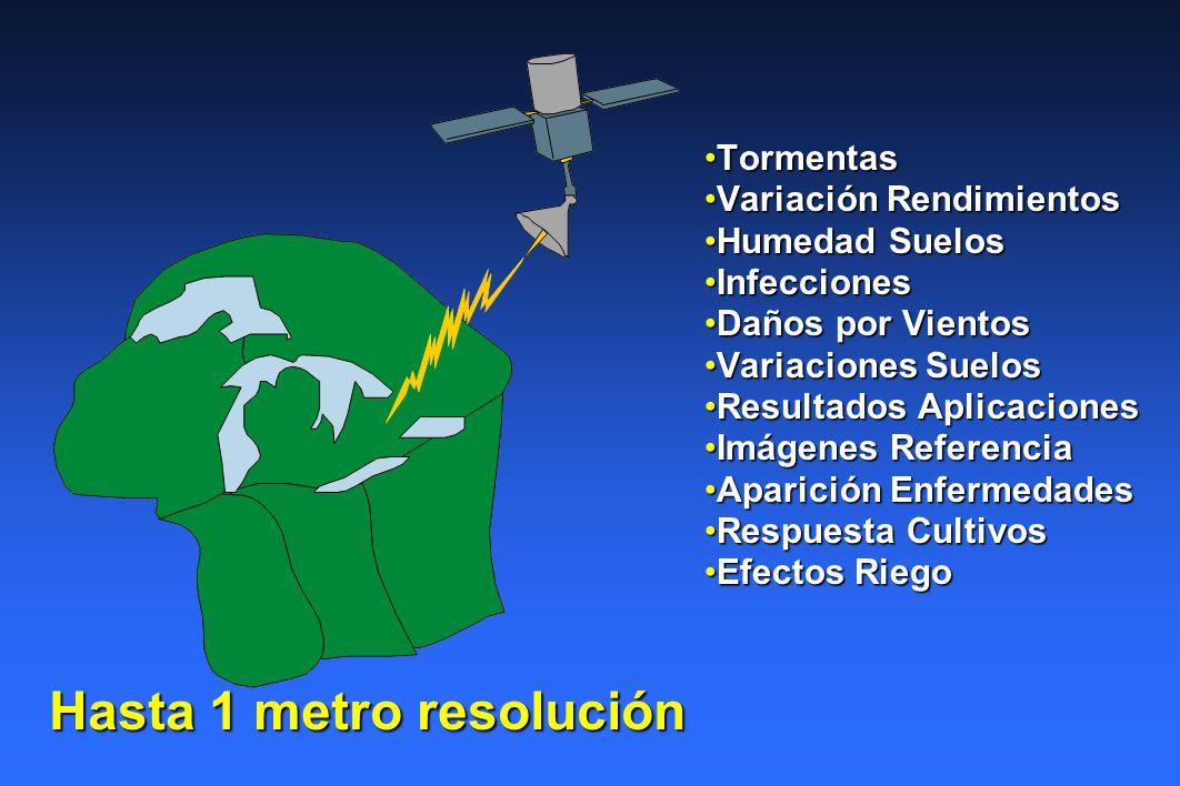 Sensores solares pasivos Solo pueden recibir ondas de radiación solar.