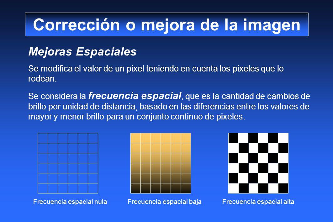 Mejoras Espaciales Se modifica el valor de un pixel teniendo en cuenta los pixeles que lo rodean. Se considera la frecuencia espacial, que es la canti