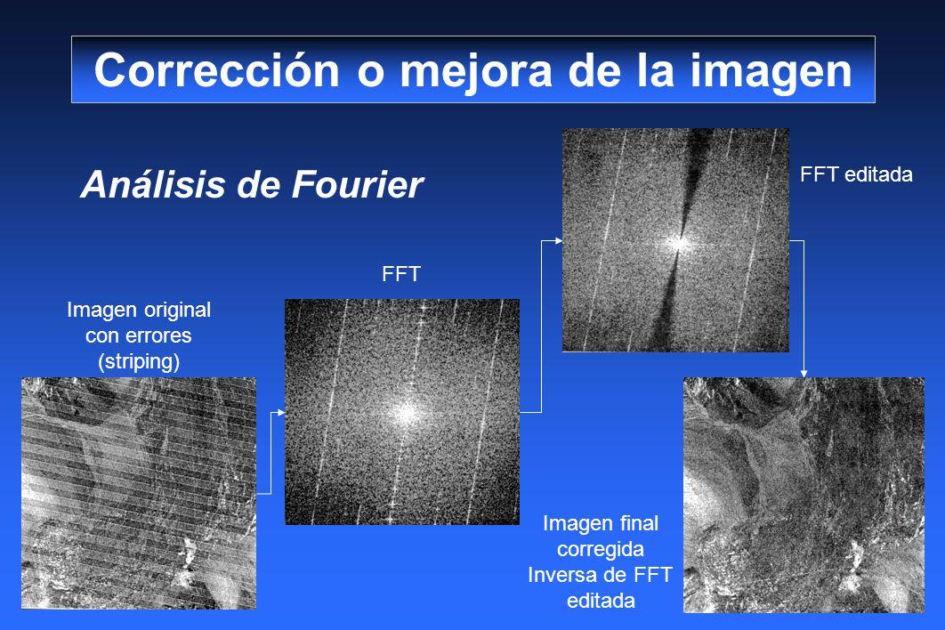 Análisis de Fourier Corrección o mejora de la imagen Imagen original con errores (striping) FFT editada FFT Imagen final corregida Inversa de FFT editada