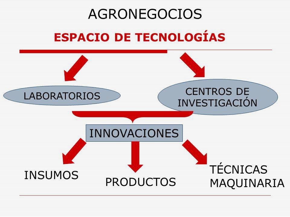 AGRONEGOCIOS ESPACIO DE TECNOLOGÍAS LABORATORIOS CENTROS DE INVESTIGACIÓN INNOVACIONES INSUMOS PRODUCTOS TÉCNICAS MAQUINARIA