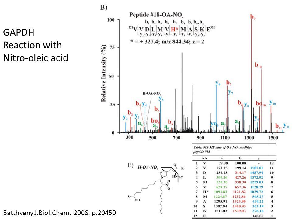 GAPDH Reaction with Nitro-oleic acid Batthyany J.Biol.Chem. 2006, p.20450