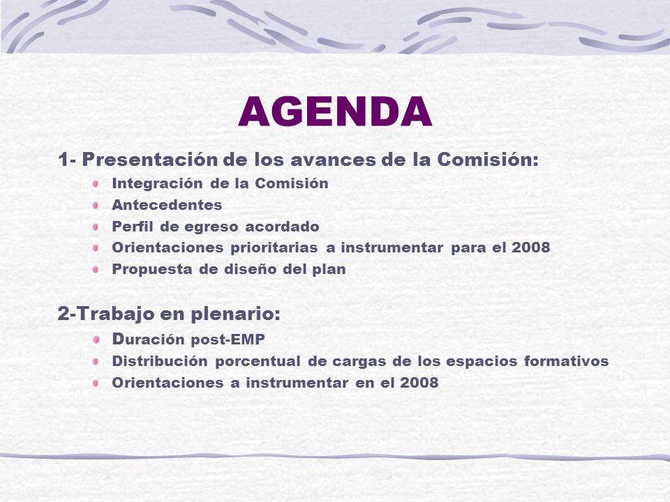 AGENDA 1- Presentación de los avances de la Comisión: Integración de la Comisión Antecedentes Perfil de egreso acordado Orientaciones prioritarias a instrumentar para el 2008 Propuesta de diseño del plan 2-Trabajo en plenario: D uración post-EMP Distribución porcentual de cargas de los espacios formativos Orientaciones a instrumentar en el 2008