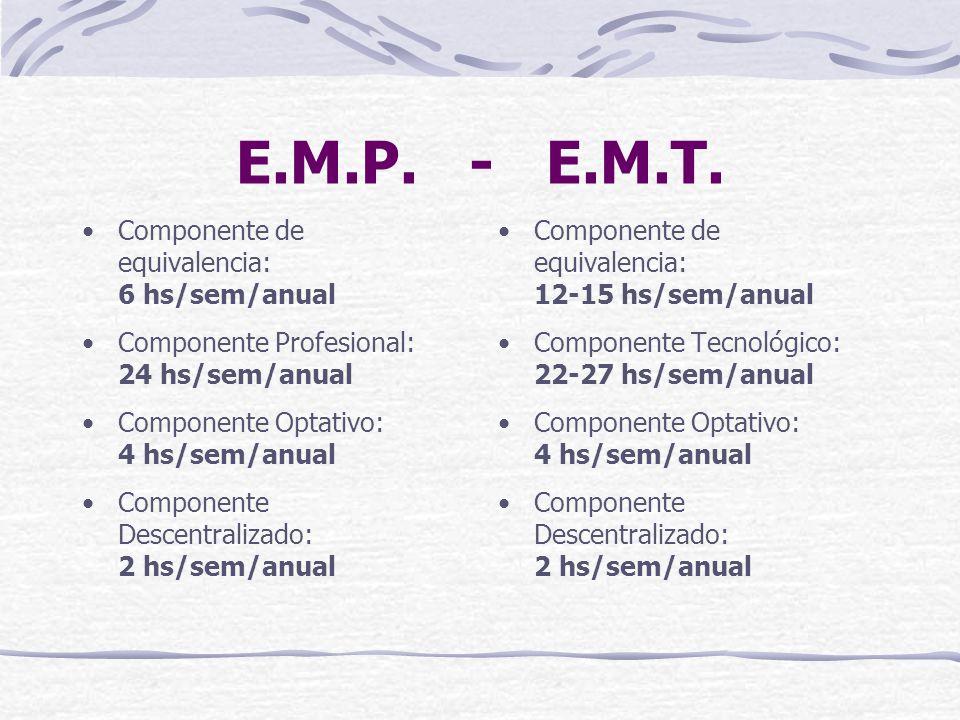 E.M.P. - E.M.T.