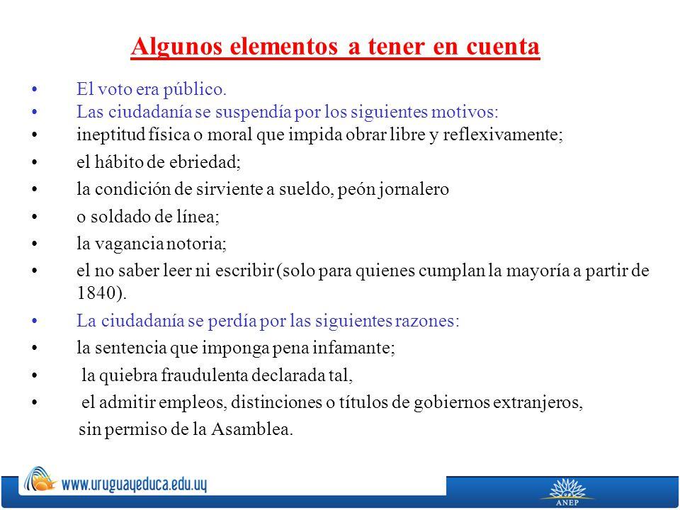 Algunos elementos a tener en cuenta El voto era público. Las ciudadanía se suspendía por los siguientes motivos: ineptitud física o moral que impida o