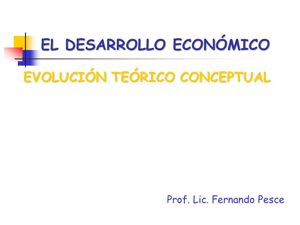 EL DESARROLLO ECONÓMICO EVOLUCIÓN TEÓRICO CONCEPTUAL Prof. Lic. Fernando Pesce