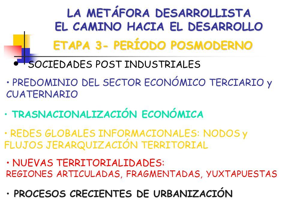 SOCIEDADES POST INDUSTRIALES PREDOMINIO DEL SECTOR ECONÓMICO TERCIARIO y CUATERNARIO TRASNACIONALIZACIÓN ECONÓMICA REDES GLOBALES INFORMACIONALES: NODOS y FLUJOS JERARQUIZACIÓN TERRITORIAL NUEVAS TERRITORIALIDADES: REGIONES ARTICULADAS, FRAGMENTADAS, YUXTAPUESTAS PROCESOS CRECIENTES DE URBANIZACIÓN LA METÁFORA DESARROLLISTA EL CAMINO HACIA EL DESARROLLO ETAPA 3- PERÍODO POSMODERNO
