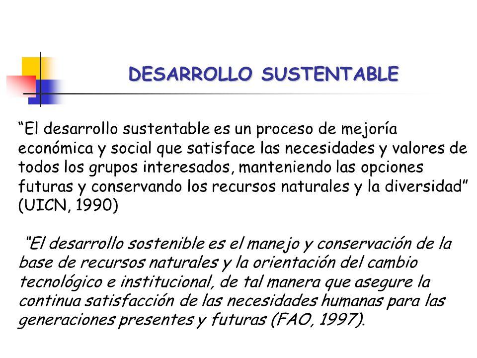 DESARROLLO SUSTENTABLE El desarrollo sustentable es un proceso de mejoría económica y social que satisface las necesidades y valores de todos los grupos interesados, manteniendo las opciones futuras y conservando los recursos naturales y la diversidad (UICN, 1990) El desarrollo sostenible es el manejo y conservación de la base de recursos naturales y la orientación del cambio tecnológico e institucional, de tal manera que asegure la continua satisfacción de las necesidades humanas para las generaciones presentes y futuras (FAO, 1997).