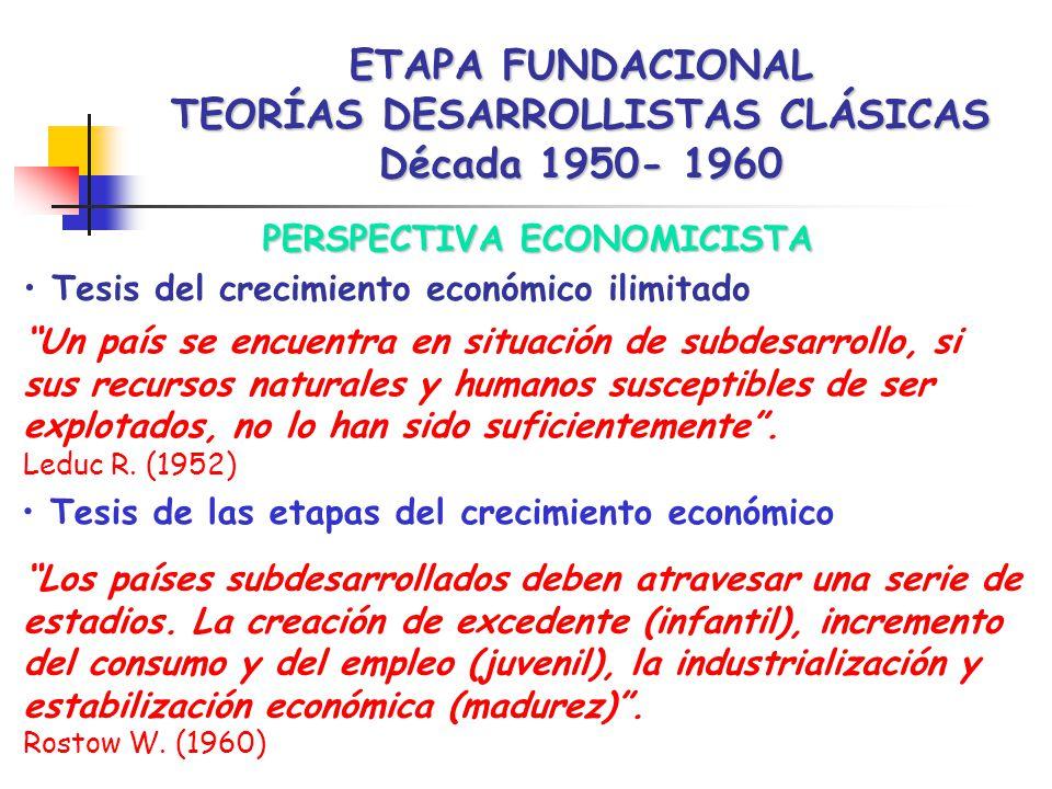 ETAPA FUNDACIONAL TEORÍAS DESARROLLISTAS CLÁSICAS Década 1950- 1960 PERSPECTIVA ECONOMICISTA Tesis del crecimiento económico ilimitado Un país se encuentra en situación de subdesarrollo, si sus recursos naturales y humanos susceptibles de ser explotados, no lo han sido suficientemente.