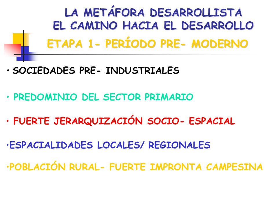 LA METÁFORA DESARROLLISTA EL CAMINO HACIA EL DESARROLLO ETAPA 1- PERÍODO PRE- MODERNO SOCIEDADES PRE- INDUSTRIALES PREDOMINIO DEL SECTOR PRIMARIO FUERTE JERARQUIZACIÓN SOCIO- ESPACIAL ESPACIALIDADES LOCALES/ REGIONALES POBLACIÓN RURAL- FUERTE IMPRONTA CAMPESINA