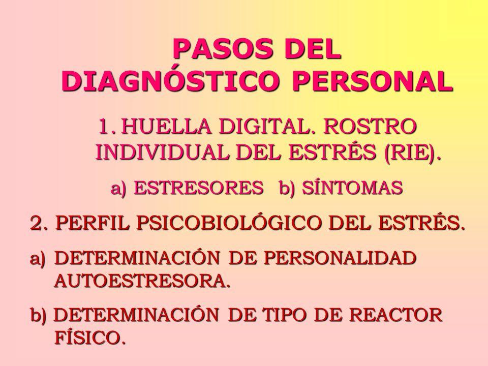 PASOS DEL DIAGNÓSTICO PERSONAL 1.HUELLA DIGITAL. ROSTRO INDIVIDUAL DEL ESTRÉS (RIE). a) ESTRESORES b) SÍNTOMAS 2. PERFIL PSICOBIOLÓGICO DEL ESTRÉS. a)