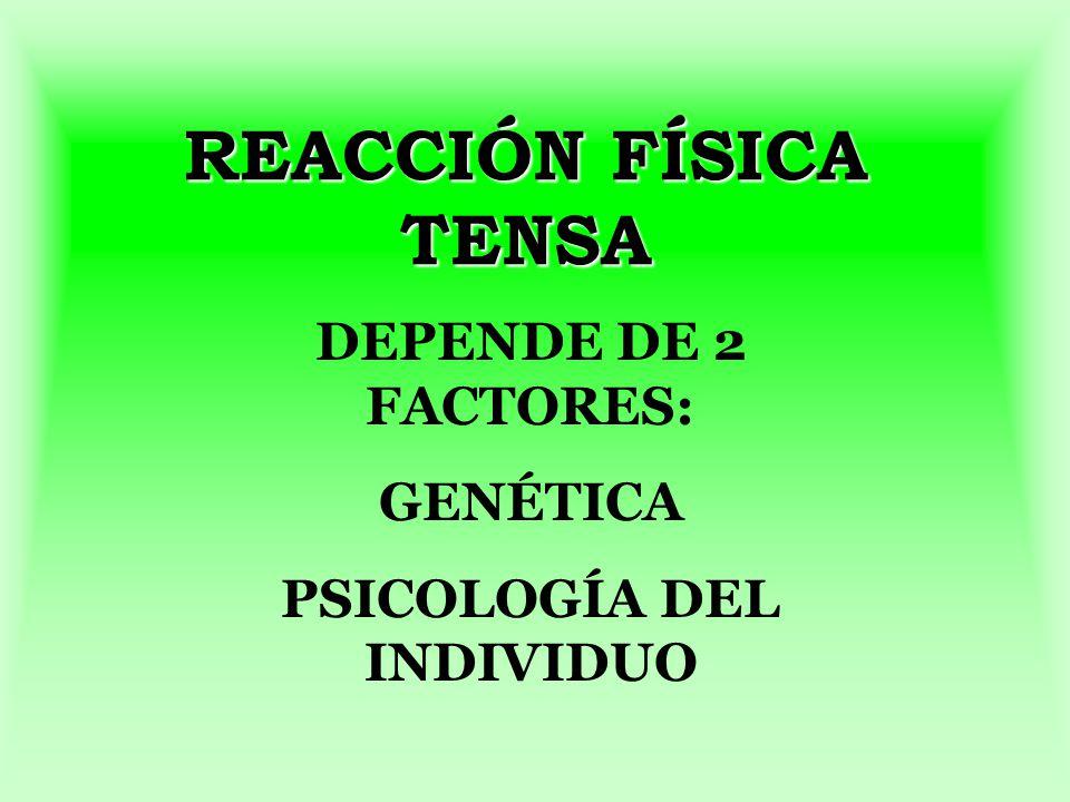 REACCIÓN FÍSICA TENSA DEPENDE DE 2 FACTORES: GENÉTICA PSICOLOGÍA DEL INDIVIDUO