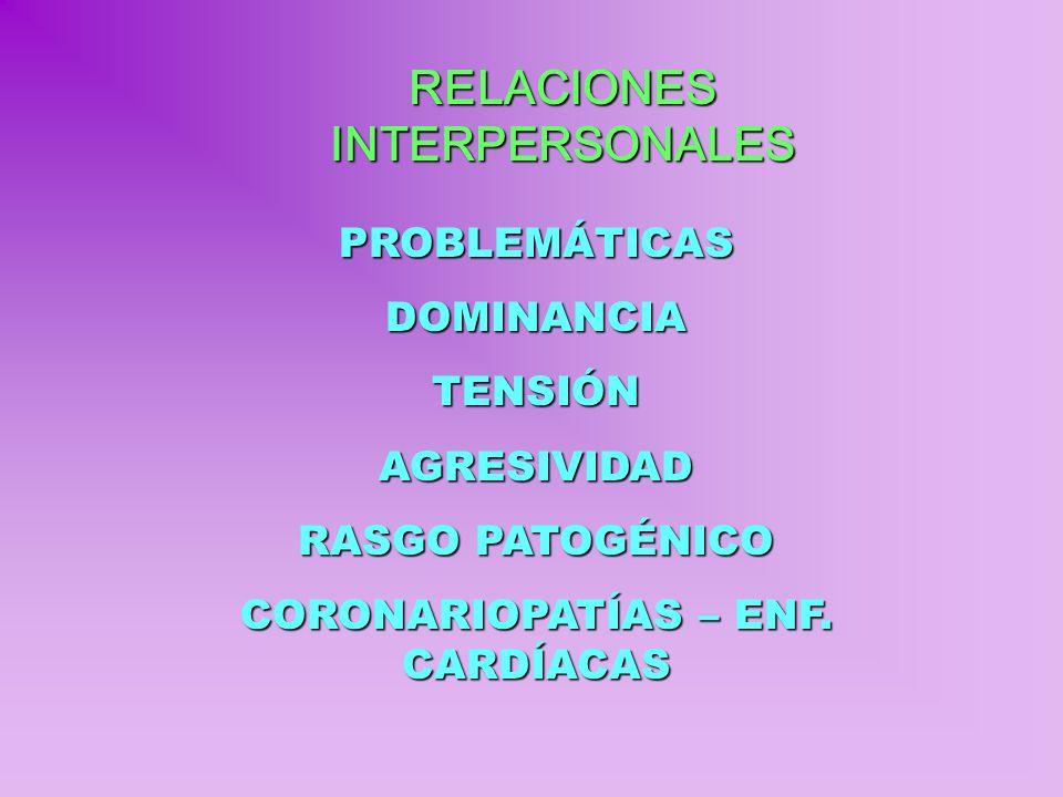 RELACIONES INTERPERSONALES PROBLEMÁTICAS DOMINANCIA TENSIÓN AGRESIVIDAD RASGO PATOGÉNICO CORONARIOPATÍAS – ENF. CARDÍACAS