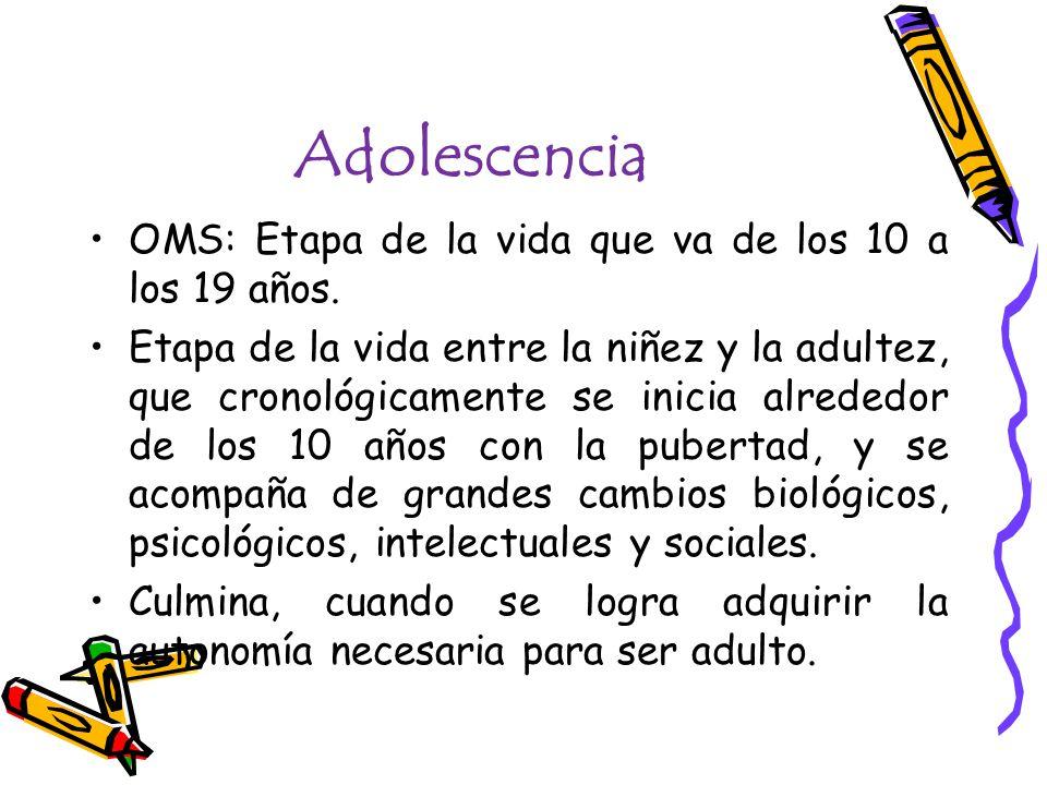 Adolescencia OMS: Etapa de la vida que va de los 10 a los 19 años. Etapa de la vida entre la niñez y la adultez, que cronológicamente se inicia alrede