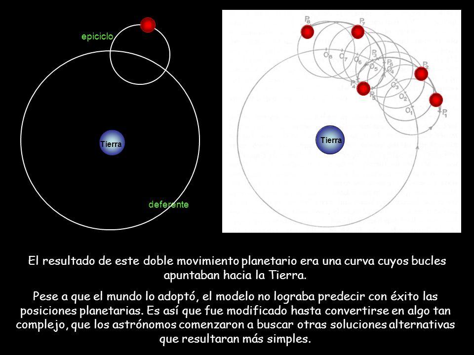 El resultado de este doble movimiento planetario era una curva cuyos bucles apuntaban hacia la Tierra. Pese a que el mundo lo adoptó, el modelo no log