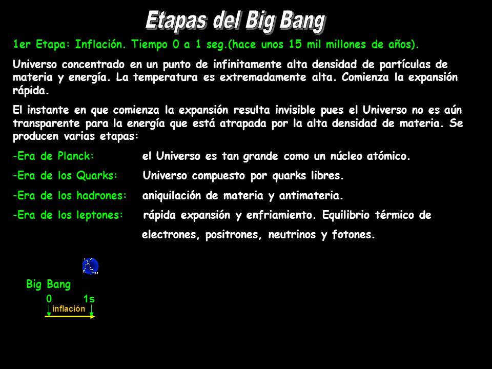 1er Etapa: Inflación. Tiempo 0 a 1 seg.(hace unos 15 mil millones de años). Universo concentrado en un punto de infinitamente alta densidad de partícu