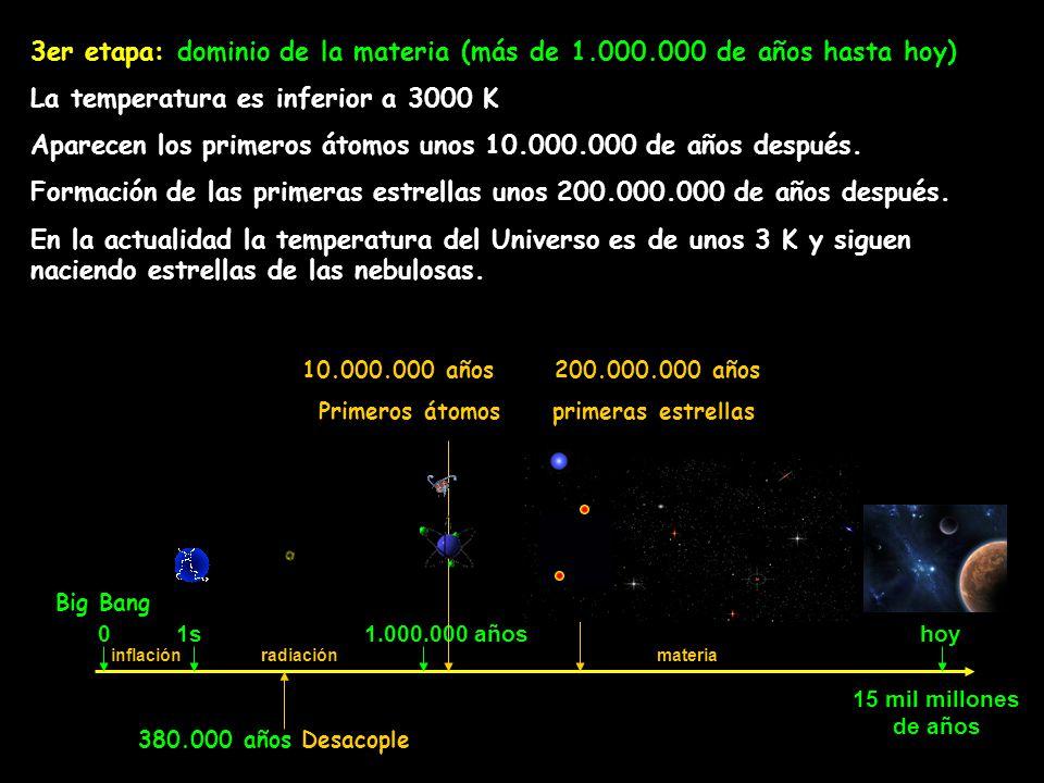 3er etapa: dominio de la materia (más de 1.000.000 de años hasta hoy) La temperatura es inferior a 3000 K Aparecen los primeros átomos unos 10.000.000