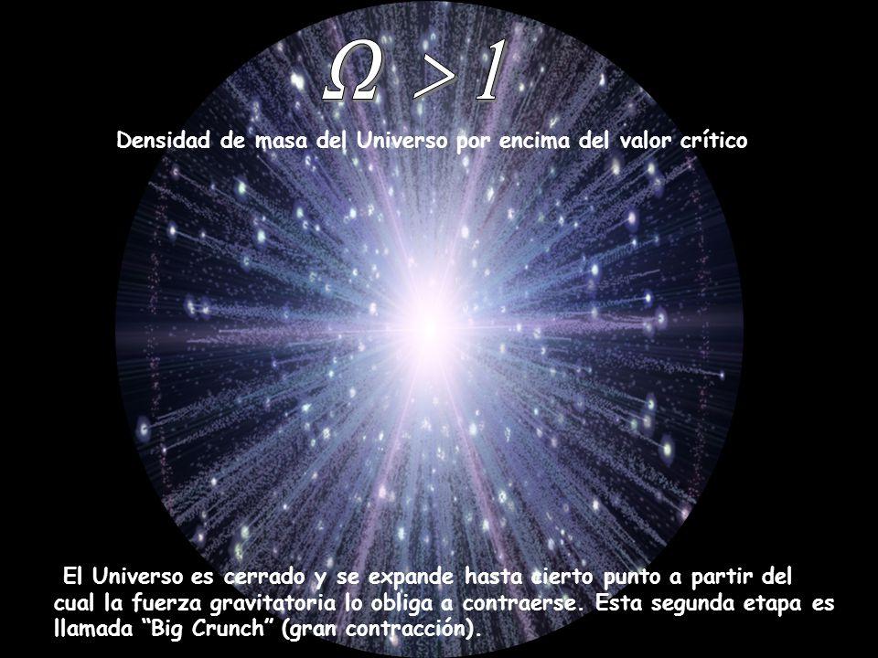 Densidad de masa del Universo por encima del valor crítico El Universo es cerrado y se expande hasta cierto punto a partir del cual la fuerza gravitat