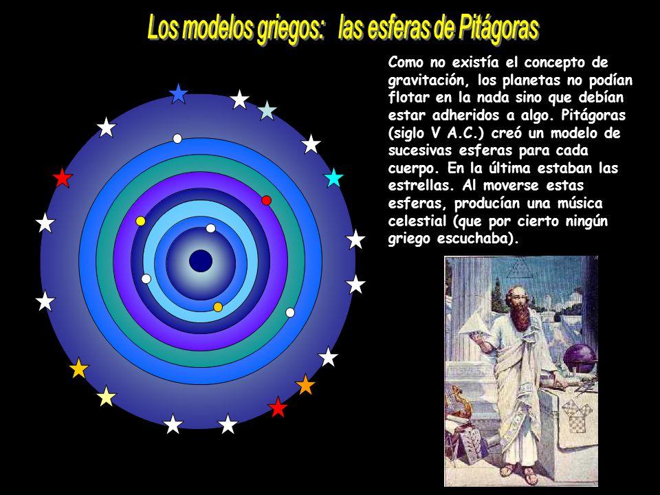 Como no existía el concepto de gravitación, los planetas no podían flotar en la nada sino que debían estar adheridos a algo. Pitágoras (siglo V A.C.)