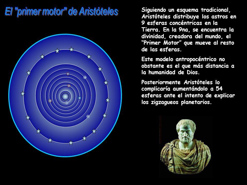 Siguiendo un esquema tradicional, Aristóteles distribuye los astros en 9 esferas concéntricas en la Tierra. En la 9na, se encuentra la divinidad, crea