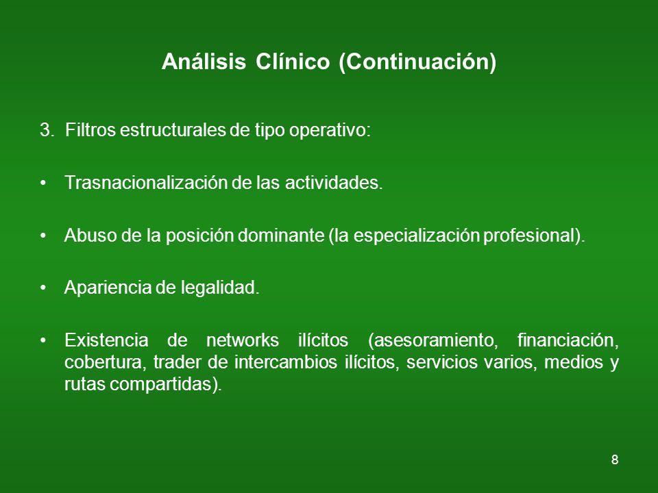 9 Análisis Clínico (Continuación) METODOLOGÍA APROPIADA PARA ABORDAR ESTOS FENÓMENOS: Función del análisis clínico.