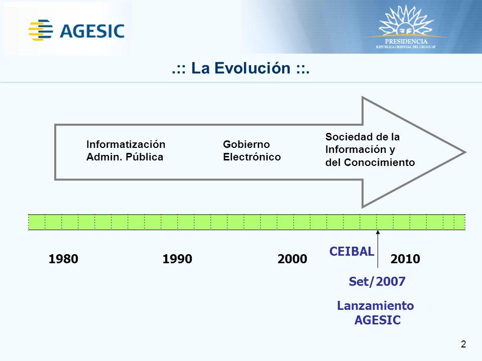 2 Set/2007 Lanzamiento AGESIC 1980199020002010 Informatización Admin.