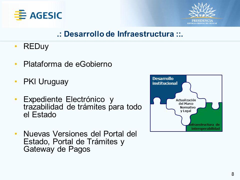 9 Capacitación Guías de Mejores Prácticas Diagnóstico de Capacidades en base a Modelos de Madurez Planes de Sistemas Activos Críticos Fondos Concursables para eGobierno.: Fortalecimiento de las áreas de TICs ::.