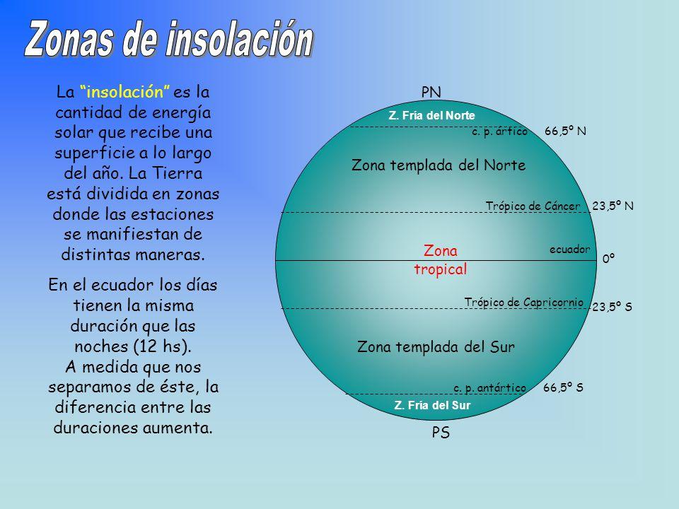 La insolación es la cantidad de energía solar que recibe una superficie a lo largo del año.