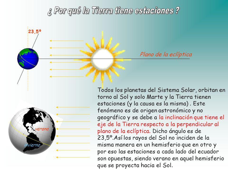 Plano de la eclíptica verano invierno 23,5º Todos los planetas del Sistema Solar, orbitan en torno al Sol y solo Marte y la Tierra tienen estaciones (y la causa es la misma).