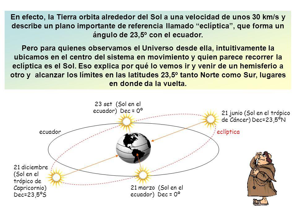 En efecto, la Tierra orbita alrededor del Sol a una velocidad de unos 30 km/s y describe un plano importante de referencia llamado eclíptica, que form