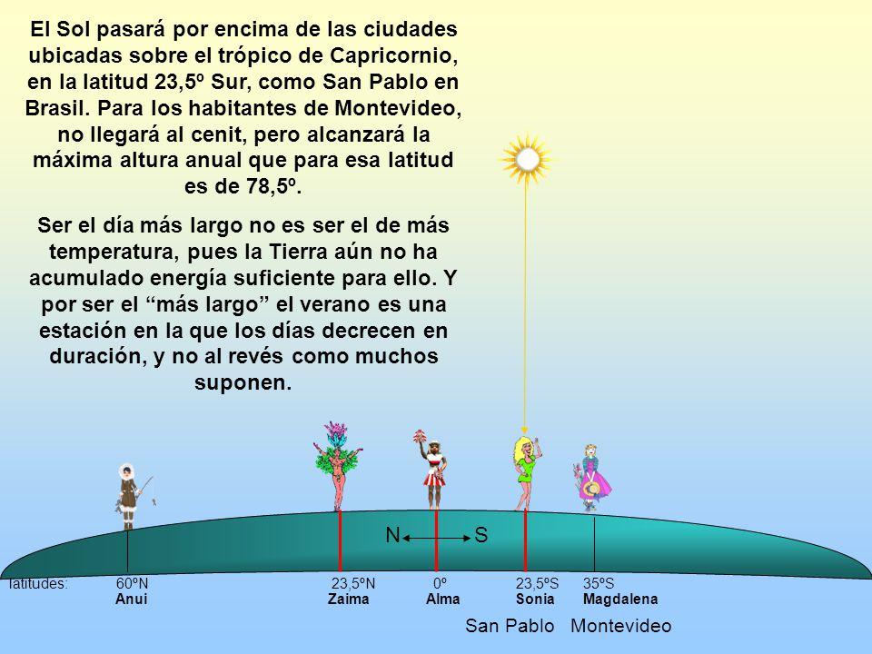 El Sol pasará por encima de las ciudades ubicadas sobre el trópico de Capricornio, en la latitud 23,5º Sur, como San Pablo en Brasil. Para los habitan