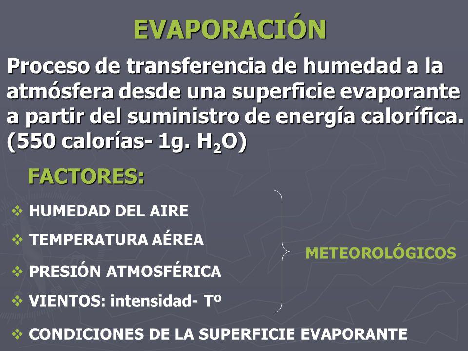EVAPORACIÓN Proceso de transferencia de humedad a la atmósfera desde una superficie evaporante a partir del suministro de energía calorífica. (550 cal