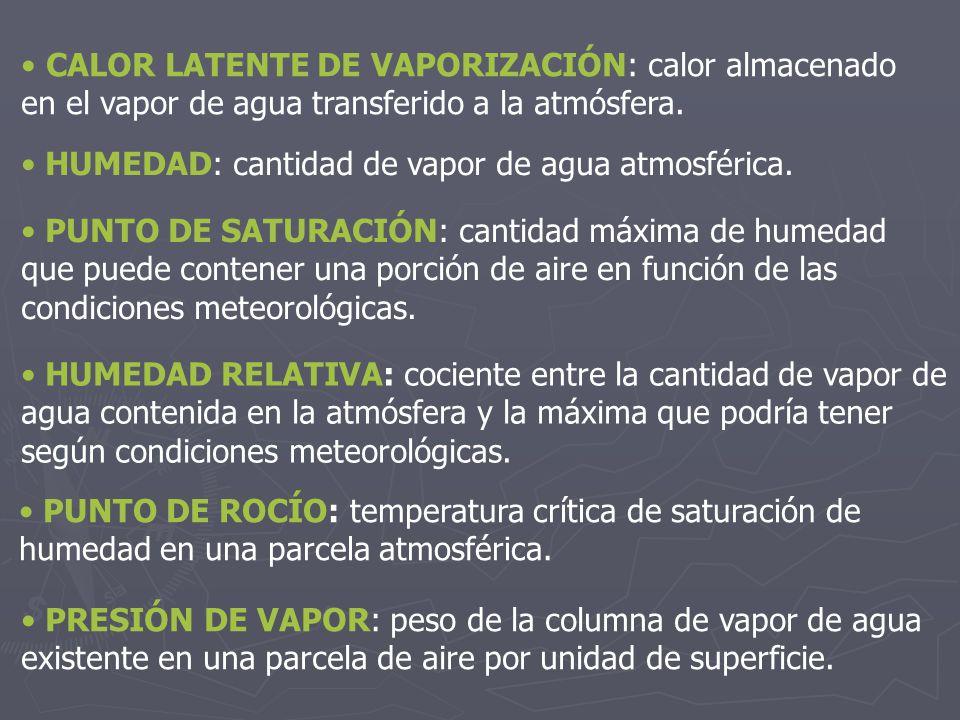 CALOR LATENTE DE VAPORIZACIÓN: calor almacenado en el vapor de agua transferido a la atmósfera. HUMEDAD: cantidad de vapor de agua atmosférica. PUNTO