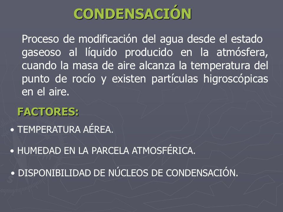CONDENSACIÓN Proceso de modificación del agua desde el estado gaseoso al líquido producido en la atmósfera, cuando la masa de aire alcanza la temperat