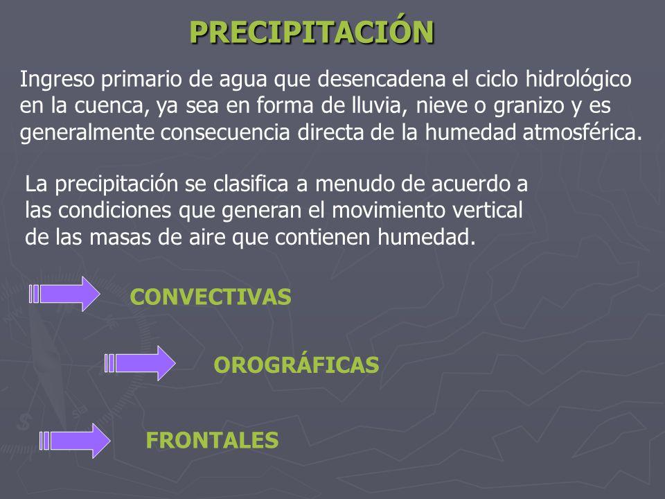 PRECIPITACIÓN Ingreso primario de agua que desencadena el ciclo hidrológico en la cuenca, ya sea en forma de lluvia, nieve o granizo y es generalmente