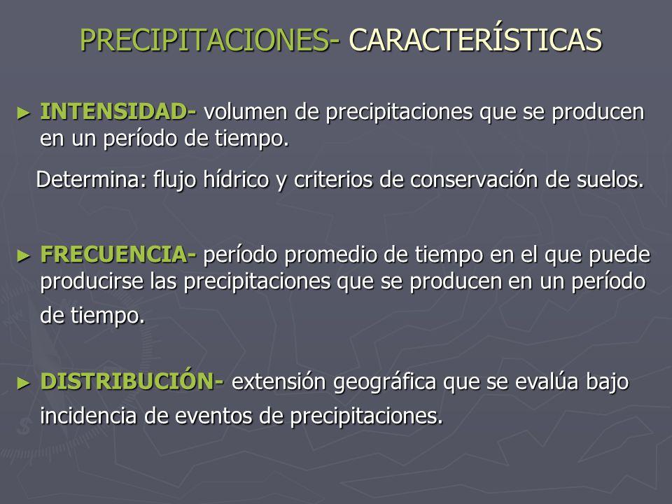 PRECIPITACIONES- CARACTERÍSTICAS INTENSIDAD- volumen de precipitaciones que se producen en un período de tiempo. INTENSIDAD- volumen de precipitacione