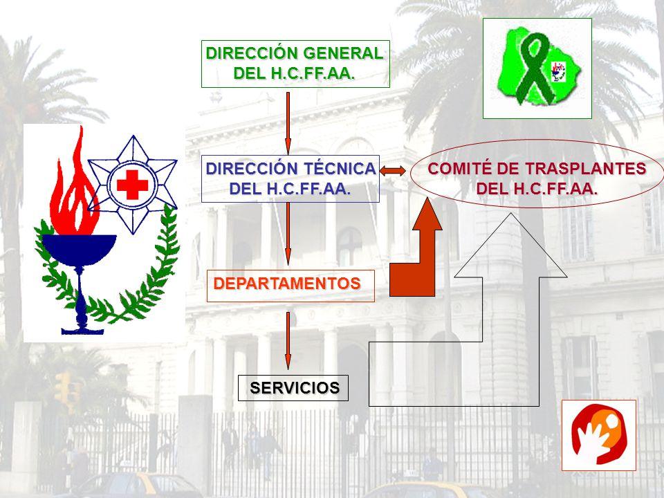 DIRECCIÓN GENERAL DEL H.C.FF.AA. DIRECCIÓN TÉCNICA DEL H.C.FF.AA. COMITÉ DE TRASPLANTES DEL H.C.FF.AA. DEPARTAMENTOS SERVICIOS