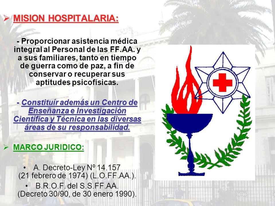MISION HOSPITALARIA: MISION HOSPITALARIA: - Proporcionar asistencia médica integral al Personal de las FF.AA. y a sus familiares, tanto en tiempo de g