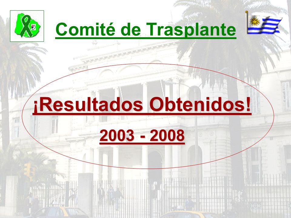 Comité de Trasplante ¡Resultados Obtenidos! 2003 - 2008