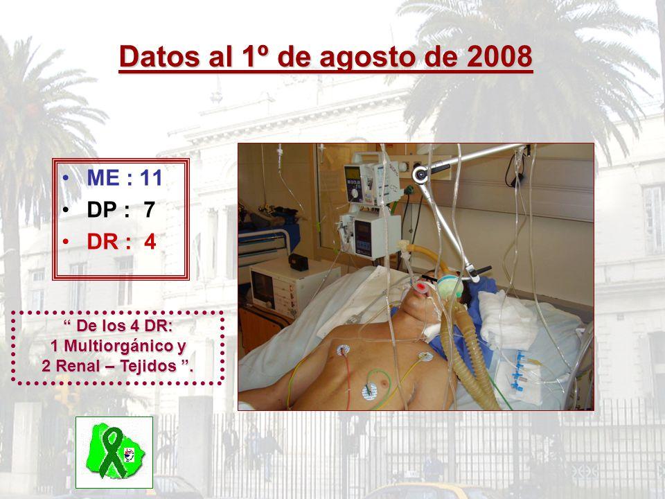 ME : 11 DP : 7 DR : 4 Datos al 1º de agosto de 2008 De los 4 DR: 1 Multiorgánico y 2 Renal – Tejidos. De los 4 DR: 1 Multiorgánico y 2 Renal – Tejidos