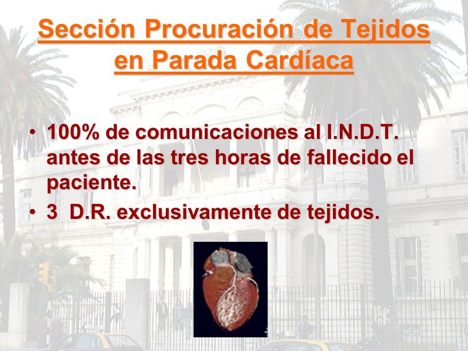 Sección Procuración de Tejidos en Parada Cardíaca 100% de comunicaciones al I.N.D.T. antes de las tres horas de fallecido el paciente.100% de comunica