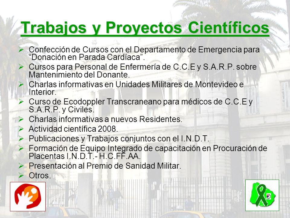 Trabajos y Proyectos Científicos Confección de Cursos con el Departamento de Emergencia para Donación en Parada Cardíaca. Cursos para Personal de Enfe