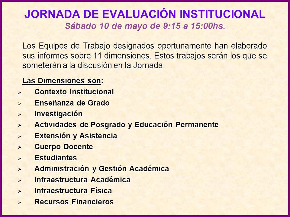 JORNADA DE EVALUACIÓN INSTITUCIONAL Sábado 10 de mayo de 9:15 a 15:00hs.