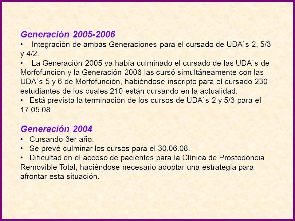 Generación 2008 Se realizó el IOSe realizó el IO 24.03.08 Comienzo del cursado UDA`s de Morfofunción y Odontología Social.24.03.08 Comienzo del cursado UDA`s de Morfofunción y Odontología Social.