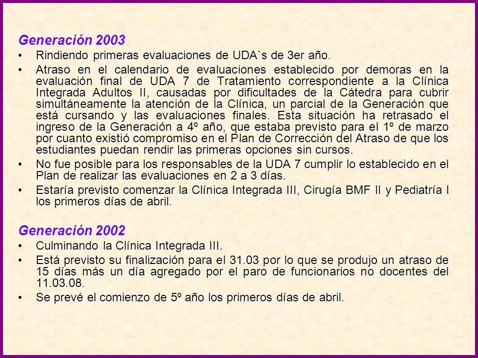 Generación 2005-2006 Integración de ambas Generaciones para el cursado de UDA`s 2, 5/3 y 4/2.