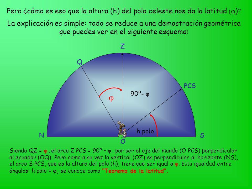 N r Este teorema era conocido desde tiempos muy antiguos por navegantes y viajeros que usaban a la Polar como un faro natural, que indicaba el Norte y midiendo su altura obtenían la latitud ) h = Polar