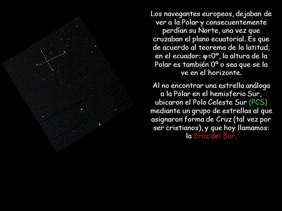 PS PCN PCS Ecuador Polar Mintaka Z Horizonte de Montevideo El Capitán Almejas, ubicado en el ecuador ( = 0º) Observa: a Mintaka en su Cenit y a Polar en su horizonte (que contiene al eje del mundo).