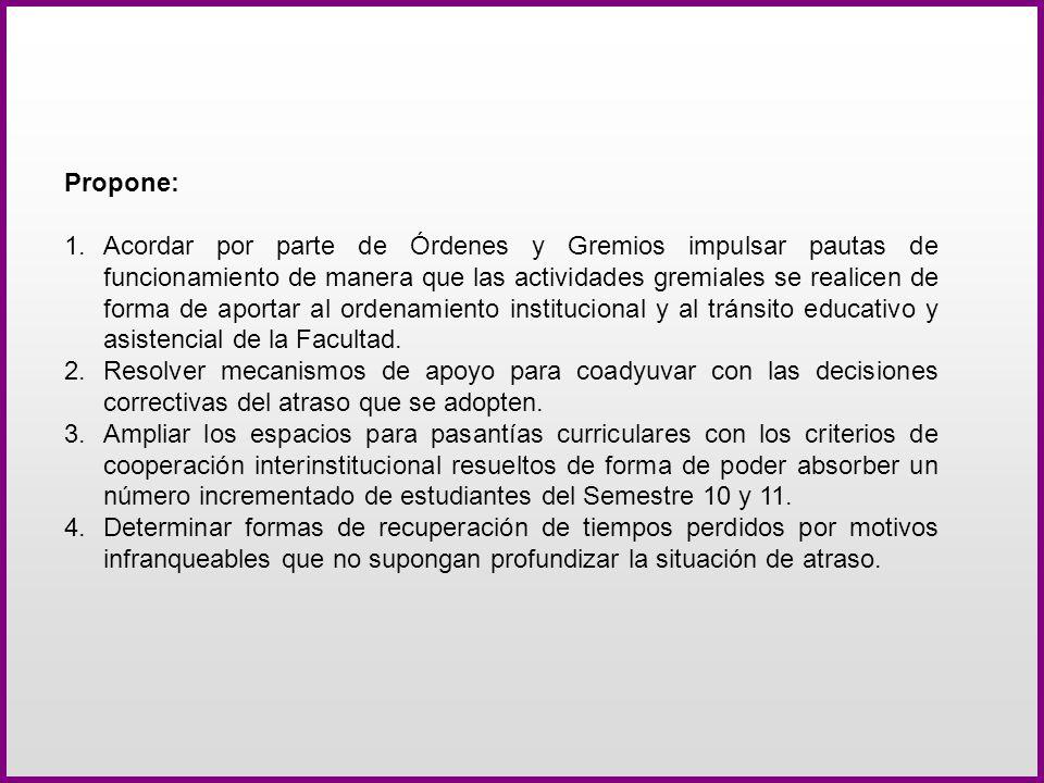 Se propone el siguiente Cronograma de Actividades: CALENDARIO AÑO 2007AÑO 2008AÑO 2009AÑO 2010AÑO 2011 CURRICULACURRICULA 5to CURRICULAR Gen.