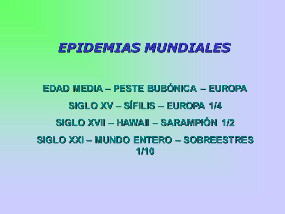 EDAD MEDIA – PESTE BUBÓNICA – EUROPA SIGLO XV – SÍFILIS – EUROPA 1/4 SIGLO XVII – HAWAII – SARAMPIÓN 1/2 SIGLO XXI – MUNDO ENTERO – SOBREESTRES 1/10 EPIDEMIAS MUNDIALES